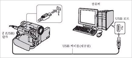 VAIO 노트북 / 오디오 / 핸디캠 Special Tip!